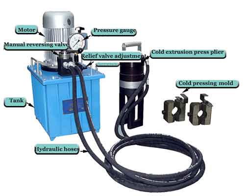 Details of Steel Bar Cold Extrusion Press Machine