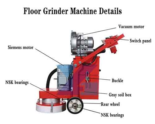 Concrete Floor Grining Machine