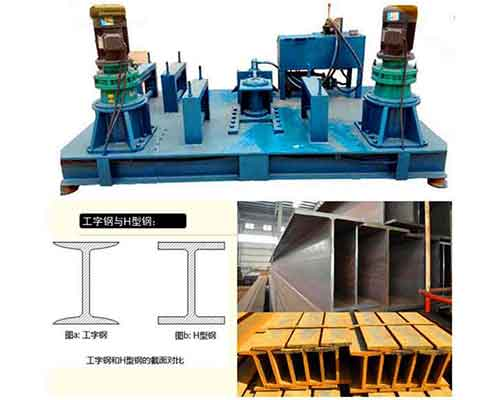 I-Beam Steel Reinforcement Pipe Bending Machine