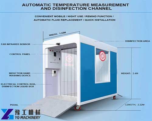Automatic Temperature Measurement
