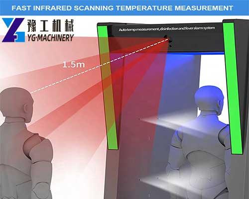 Scanning Temperature Measurement