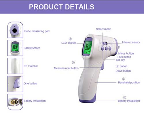 Infrared Thermometers Detail