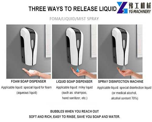 Three Ways to Release Liquid