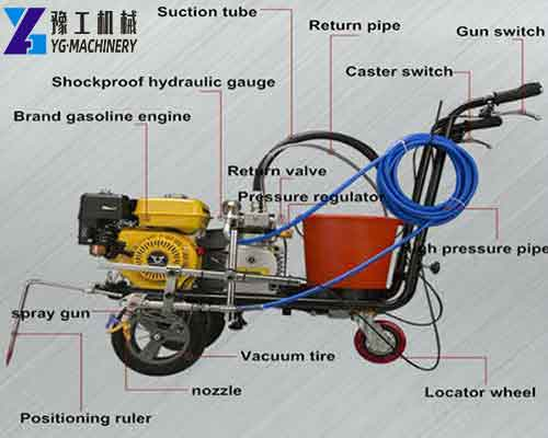 Component Details of Hand-Push-Cold-Paint Road Marking Machine