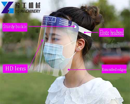 Protective Face Shields Feature