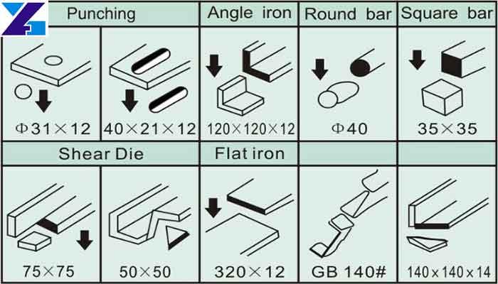 Hydraulic Ironworker Machine Details