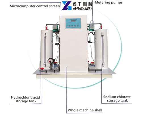Small Chlorine Dioxide Generator